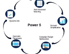 power51
